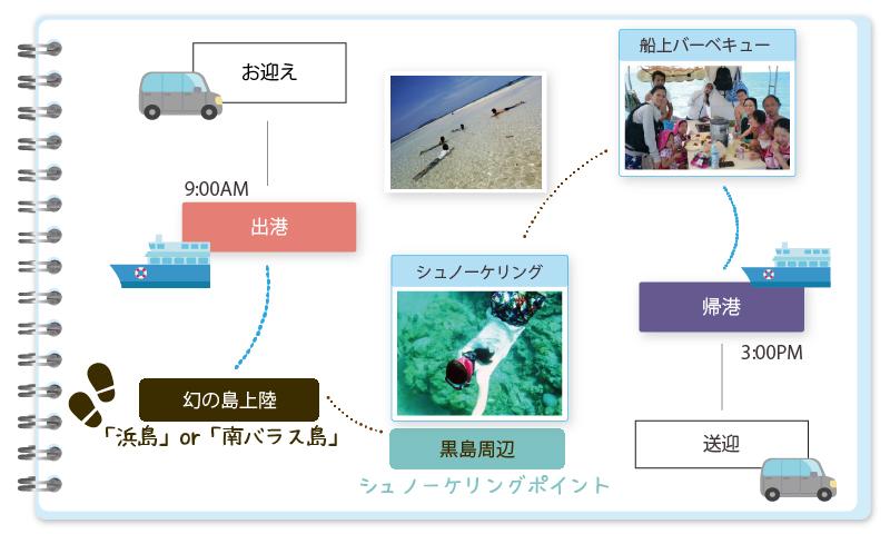 黒島コーススケジュール