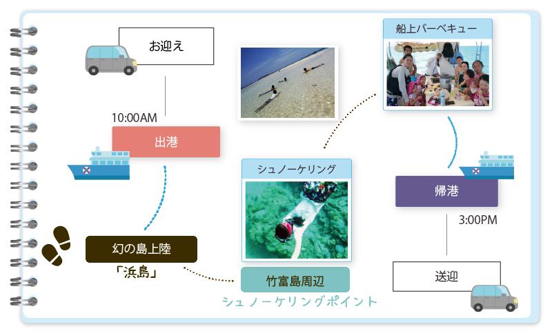 竹富島周辺コーススケジュール